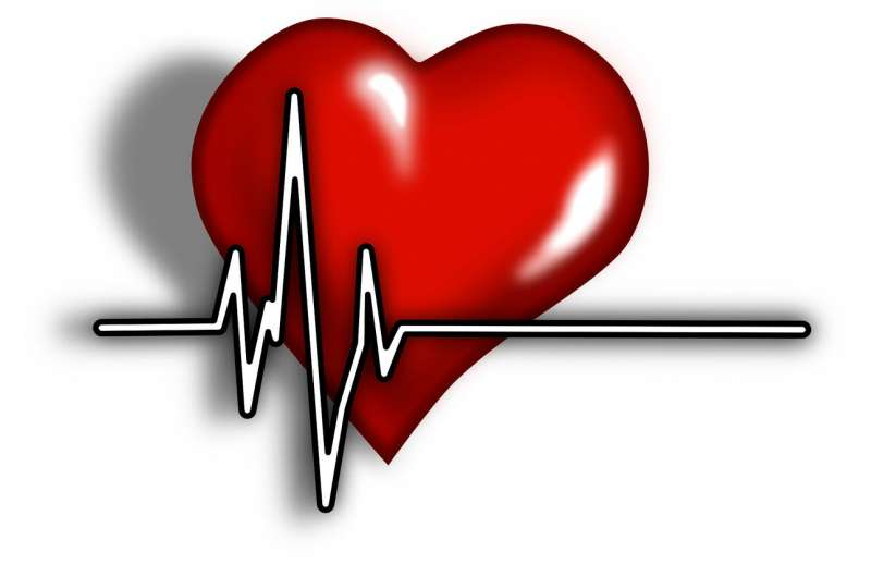 Machine learning (AI) accurately predicts cardiac arrest risk